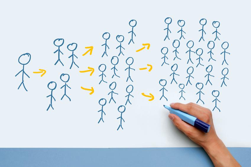 Image result for بازاریابی ویروسی