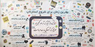 مصاحبه با تیم اصفهان پلاس