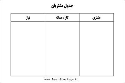 جدول مشتری