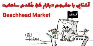 beachhead market