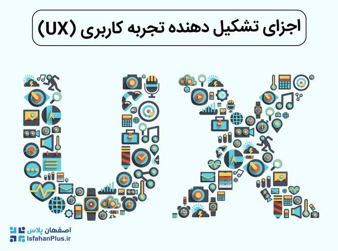 اجزای تشکیل دهنده تجربه کاربری (UX)